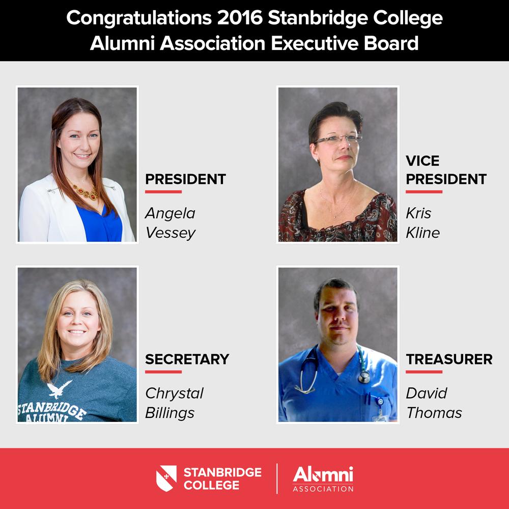 2016 Alumni Association Board Election Results